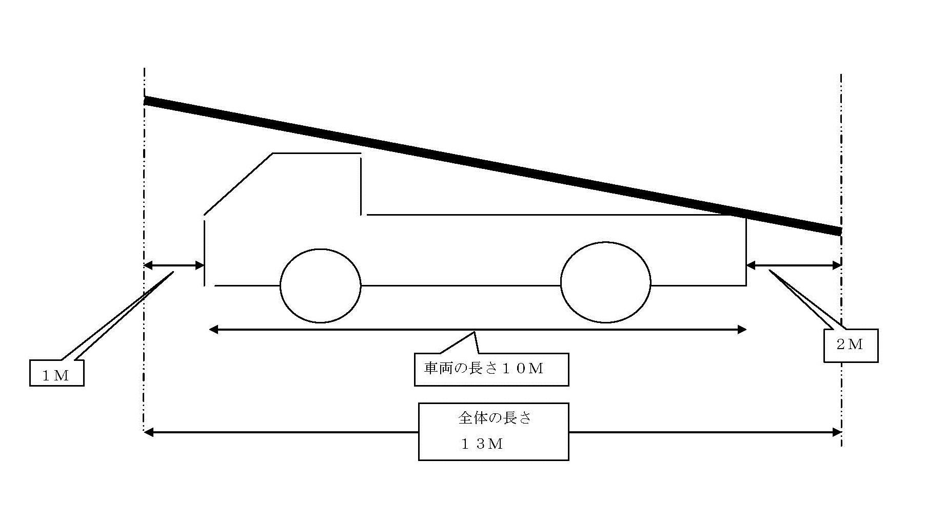制限外積載の荷姿図