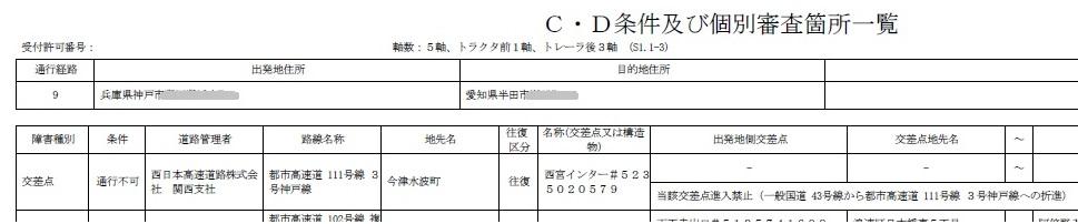 C・D条件及び個別審査箇所一覧